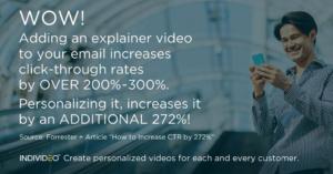 explainer video statistics
